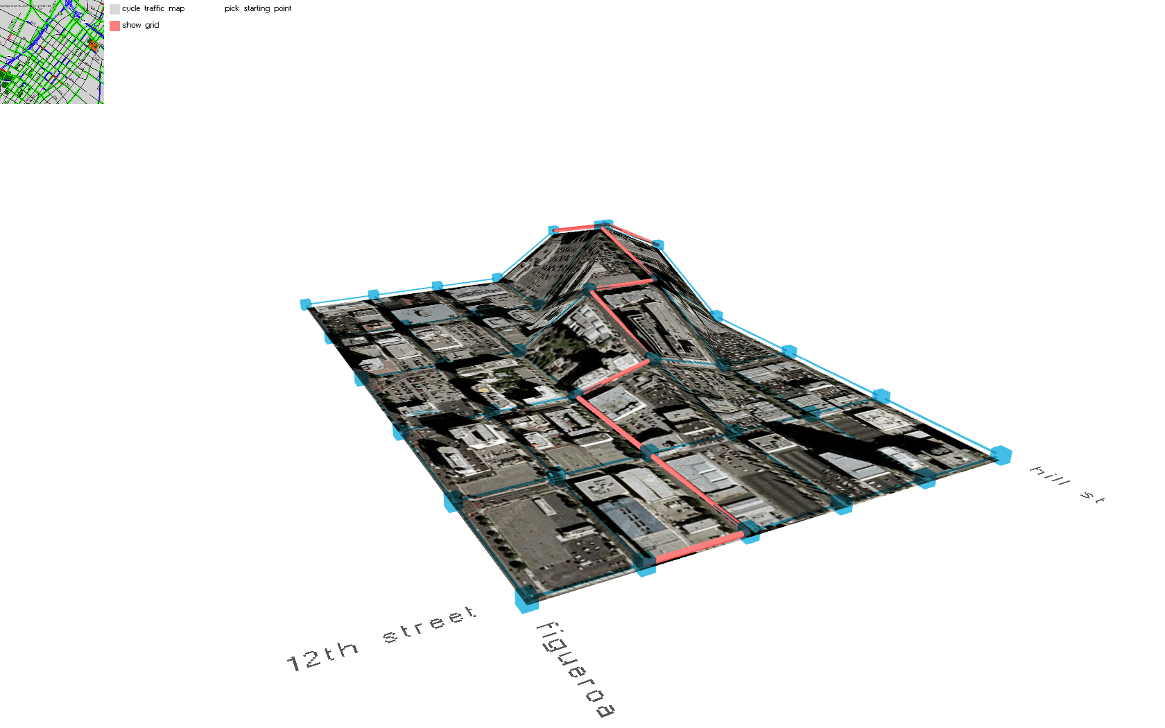 Time-asymmetry based on realtime traffic information from the ATSAC system, downtown LA. The slope of a selected path represents the speed difference compared to the opposite direction.