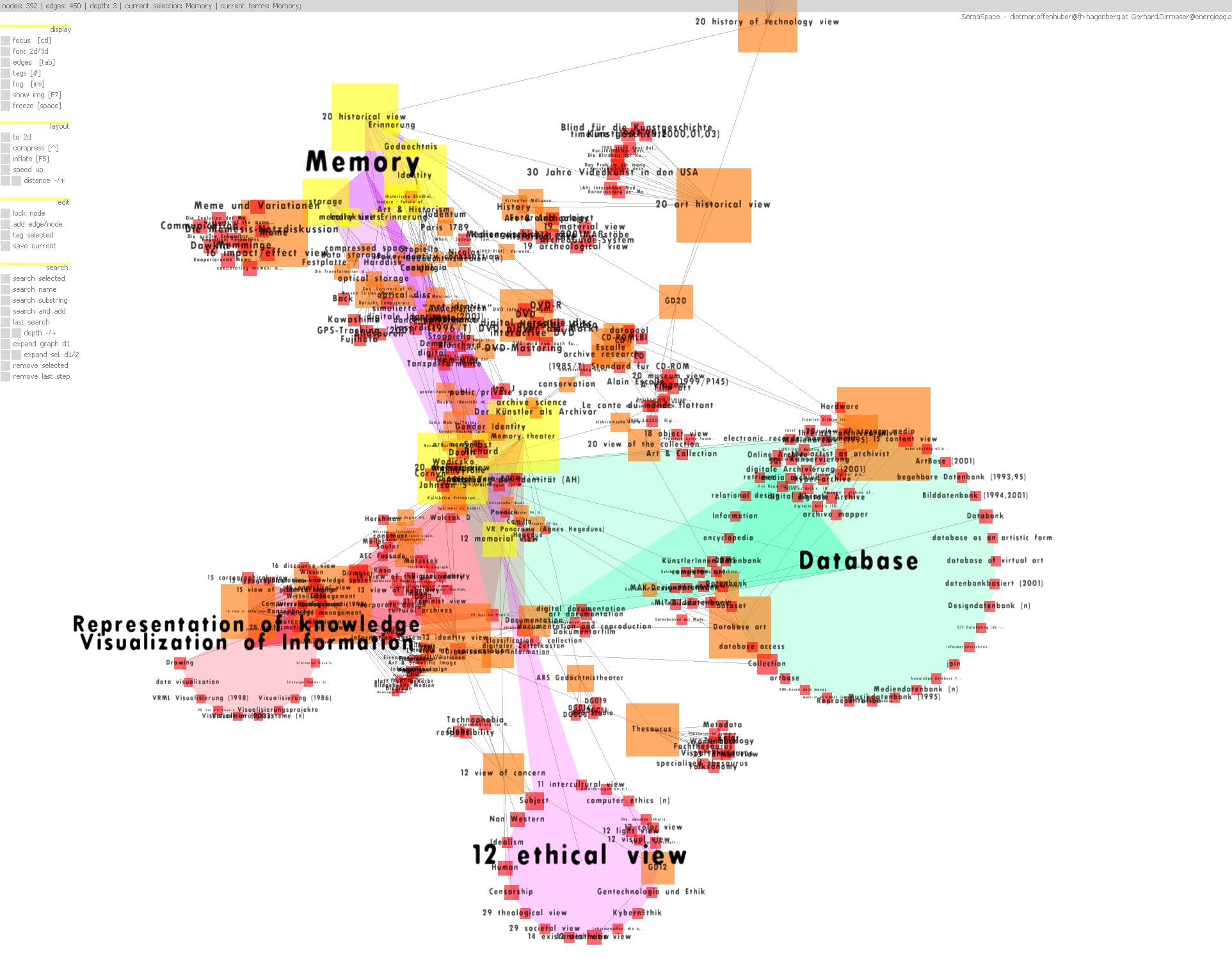 Image from the ars thesaurus (Gerhard Dirmoser)