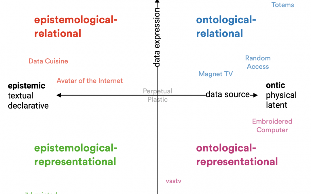 What we talk about when we talk about data physicality